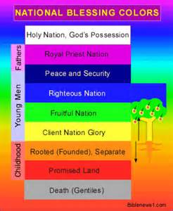 Colors Meanings In The Bible » Home Design 2017