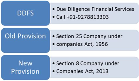 habitat company section 8 due diligence financial services blog