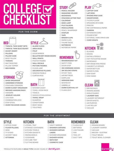 Apartment Essentials Checklist 8 Best St Johns Images On