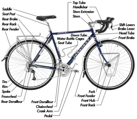 road bike diagram diagram of a touring bicycle parts descriptions of a