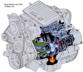 next generation v8 engine the dodge jeep 4 7 liter v 8