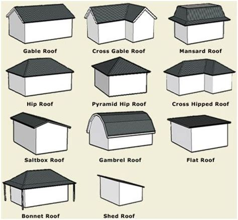 different types of roof styles roof shapes shape and roof design on pinterest
