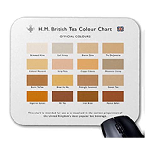 Coffe Mug h m british tea colour chart