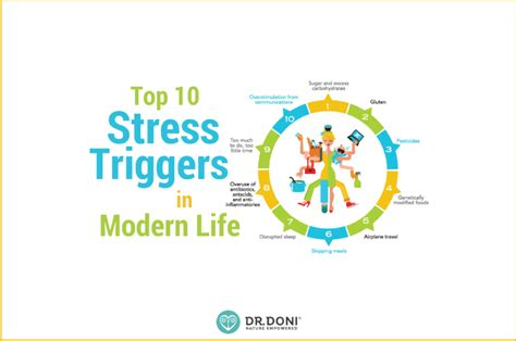 best stress top 10 stress triggers in modern doctor doni