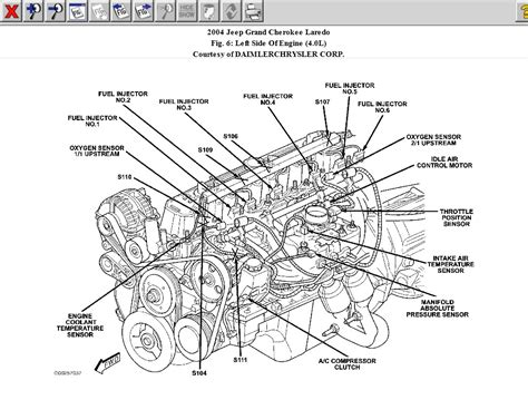 2004 jeep 4 0l engine diagram jeep 2 5 engine diagram wiring diagram odicis 2000 wrangler sport engine 2000 free engine image for user manual download