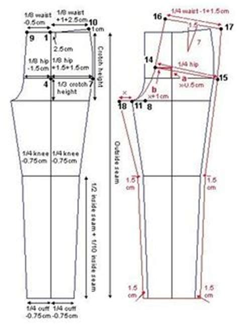 explain pattern drafting pants trousers pattern adjustment for bow legs and knock