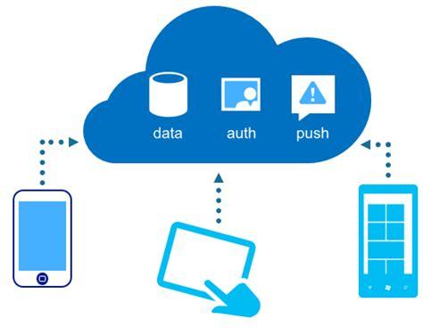 mobile services windows azure mobile services quoi pourquoi