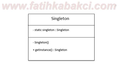 software design pattern singleton singleton design pattern