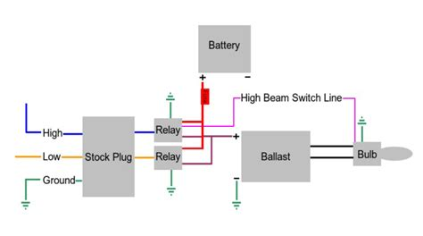 ruckus gy6 wiring diagram zc wiring diagram odicis