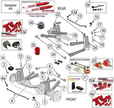 jeep suspension diagram grand zj suspension lift kits and zg jeep
