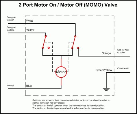 honeywell motorised valve wiring diagram efcaviation