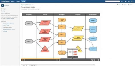 confluence visio best alternatives to visio for mac