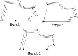 pattern grading step by step the design loft grading stack points
