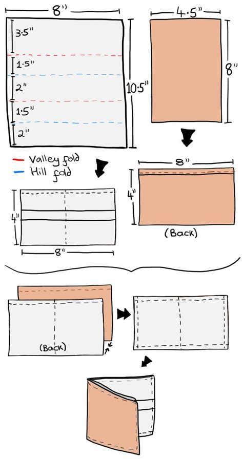 pattern for a leather wallet 92 best images about diy billfolds wallets on pinterest