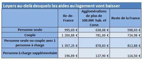 allocation logement plafond allocations logement de la caf v 233 rifiez si les v 244 tres