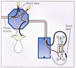 wiringceiling light images pictures photos sles diagram wiring jope