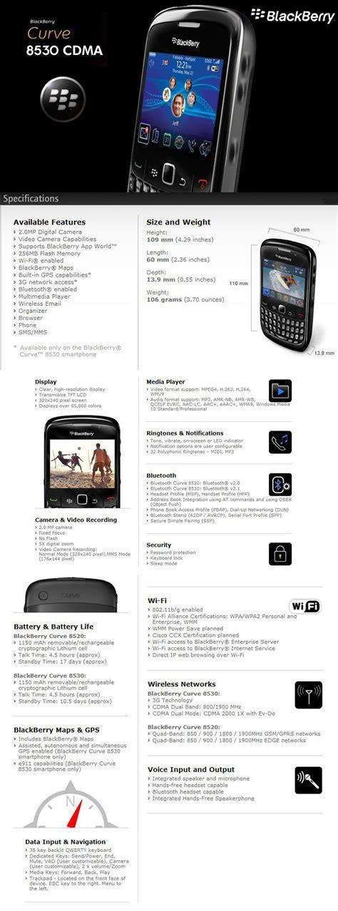 Hp Blackberry Resmi lowest price blackberry aries curve 8530 black