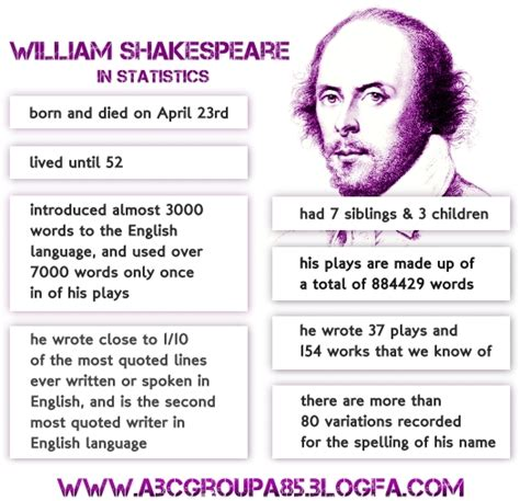 william shakespeare biography in infographic a b c lll the land of peace infographics