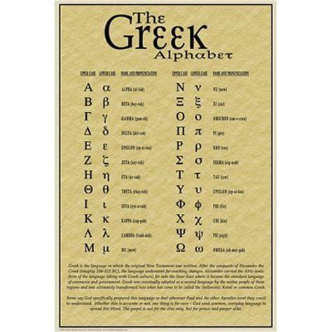 themes in ancient greek literature ancient greece a unit study i am going to learn to spell