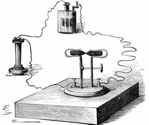 the complete timeline of thomas edison s inventions