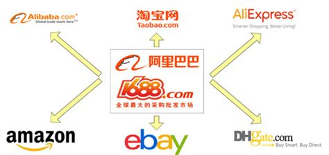 alibaba or aliexpress buying from 1688 com the secret that alibaba and