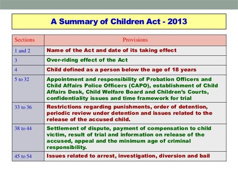 section 38 children s act 1989 juvenile justice system in bangladesh an appraisal