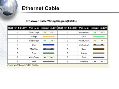wiring diagram ethernet crossover cable diagram