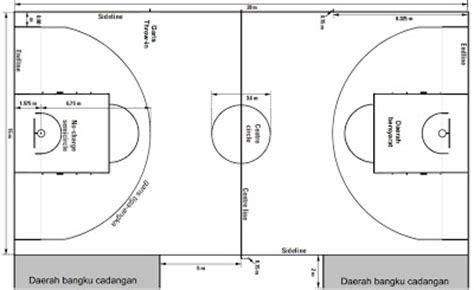 gambar peraturan dan ukuran lapangan bola basket page 294 travel international and
