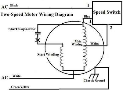 single phase a c motor with capacitor wiring how to the rotation of single phase capacitor start electric motors fixya