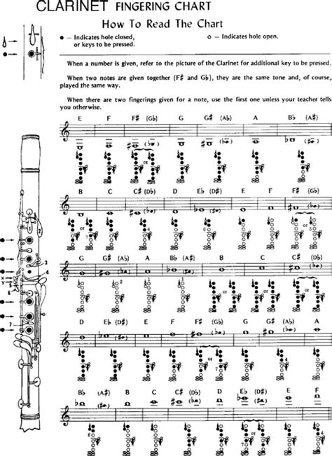 clarinet chart chart for free formtemplate