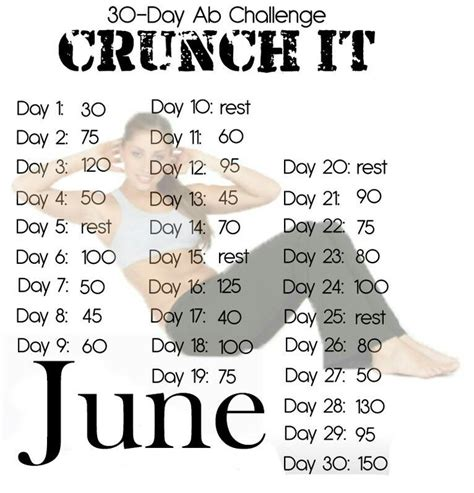 26 day ab challenge 17 best images about ab workout on 300 ab