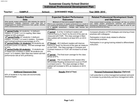 individual report template individual development plan template plans sle primary