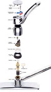 moen kitchen faucet repair diagram i a moen one arm faucet and the o ring is i