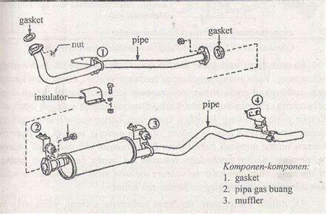 Three Way Kuningan teknik kendaraan ringan smkkn 3 kuningan exhaust manifold