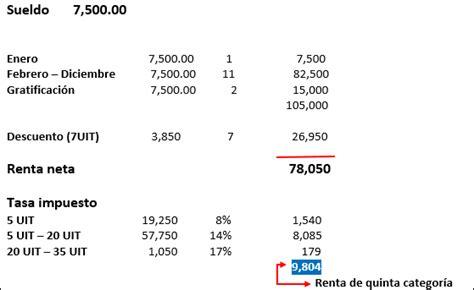 calculo de categoria 5ta sunat ano 2015 c 225 lculo de renta de quinta categor 237 a 2015 contabilidad