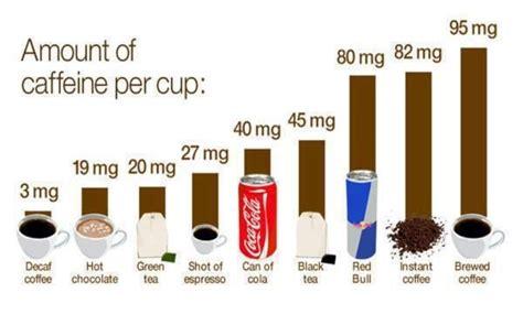 Cafferin All In One il consumo di caffeina effetti su salute e prestazione trailrunning it