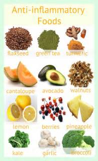 anti inflammatory foods yogabycandace