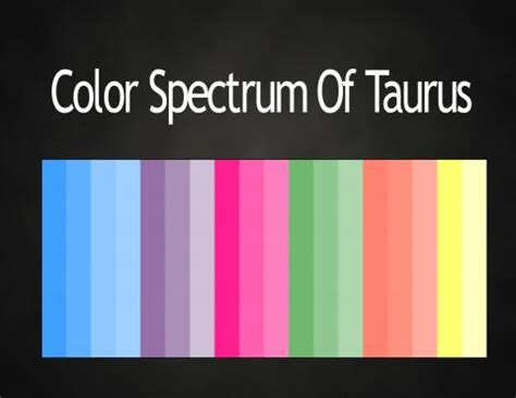 colors of the zodiac color spectrum astrology astrologers community
