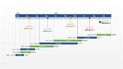 Gantt Chart Template Collection Project Management Process Template
