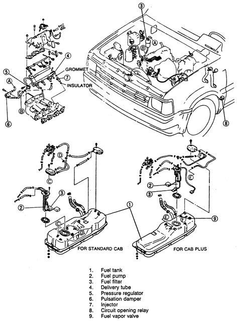 mazda line mazda b2200 gas line diagram mazda wiring diagram images