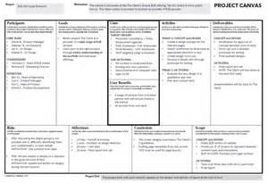 Example Project Canvas   EXPERIENCING INFORMATION