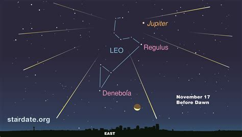 Leonid Meteor Showers by Leonid Meteor Shower Peaks Monday How To See It