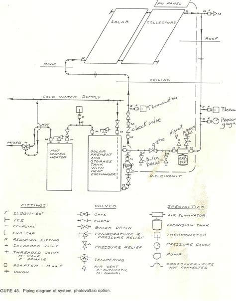 solar heater diagram doug s diy pv pumped solar water heating system