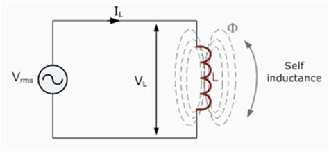 what is a inductor basics inductor inductive reactance