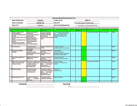 laboratory risk assessment template template update234