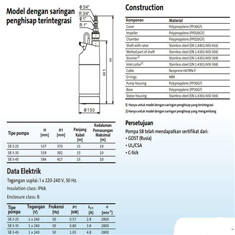 Termometer Celup harga jual grundfos sb 3 35 a pompa celup air bersih