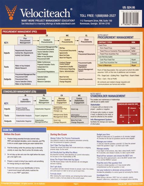 the pmp reference guide fifth edition test prep series galleon the pmp reference guide fifth