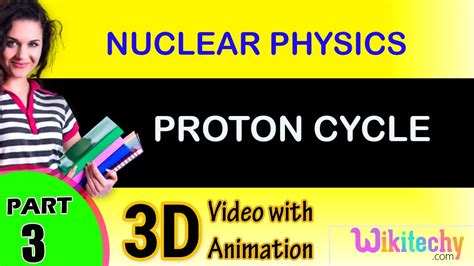 Proton Proton Cycle by Proton Cycle Nuclear Physics Class 12 Physics Subject