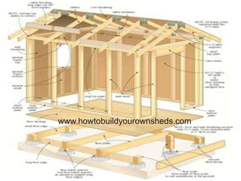 Wood Shed Building Plans Free