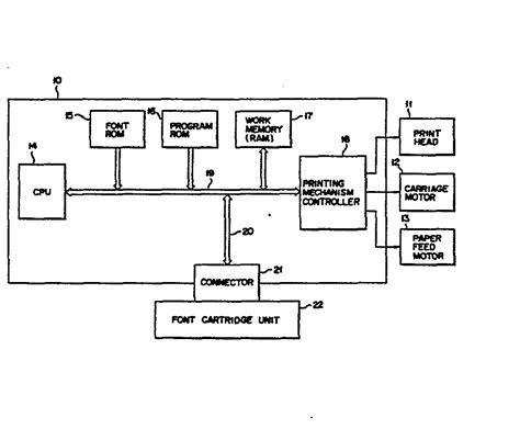 dot wiring diagram 28 images 5075 dot wiring diagram